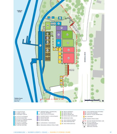 Boston Olympic 2024 Proposal  for Magazine Beach--Triathlon Location